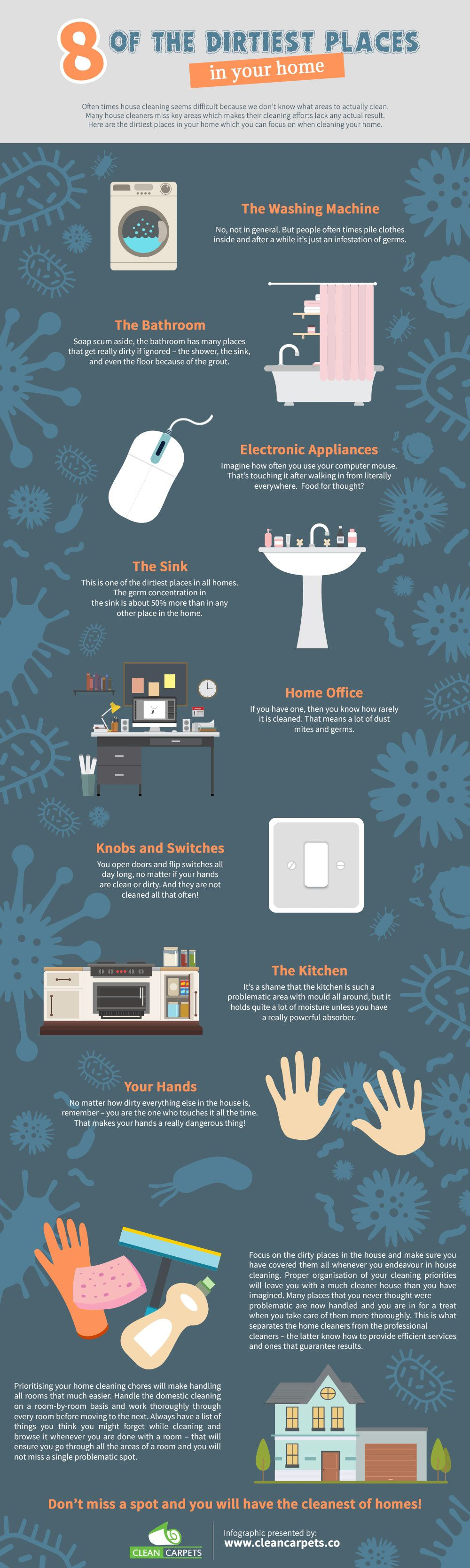 Infographic showing the dirtiest places in a household